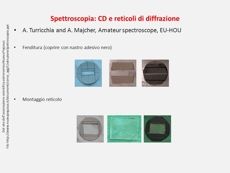 Spettroscopia: CD e reticoli di diffrazione A. Turricchia and A. Majcher, Amateur spectroscope, EU-HOU Fenditura (coprire con nastro adesivo nero) Mon