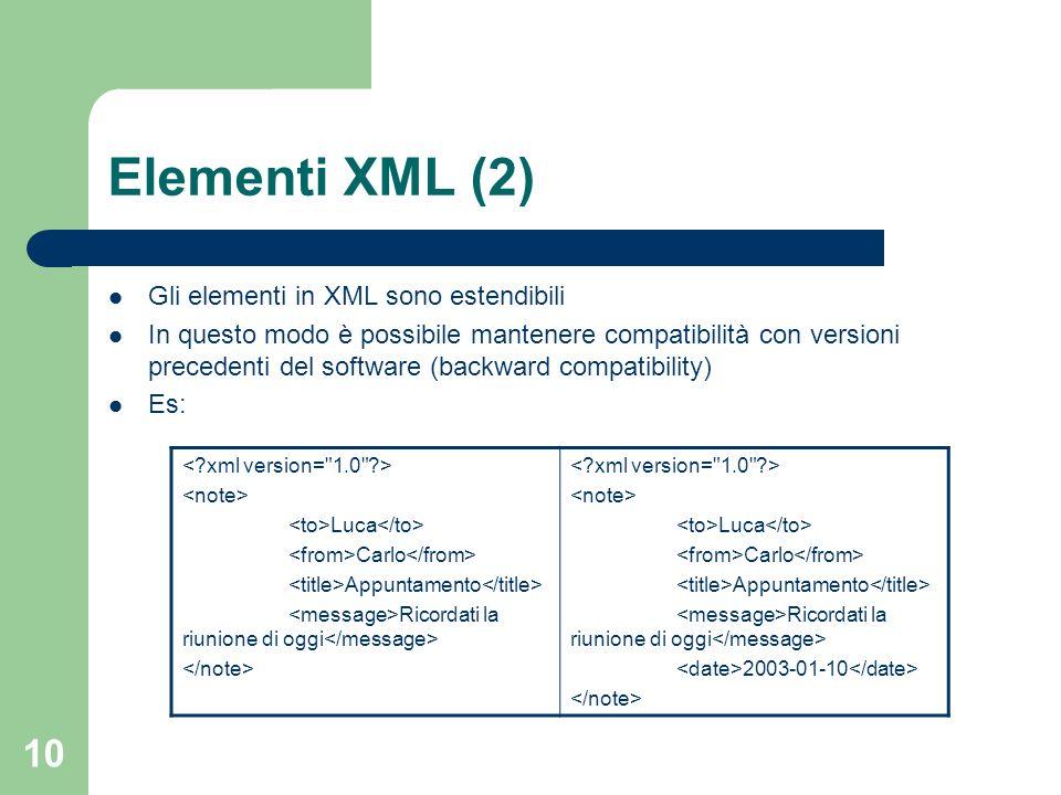 10 Elementi XML (2) Gli elementi in XML sono estendibili In questo modo è possibile mantenere compatibilità con versioni precedenti del software (back