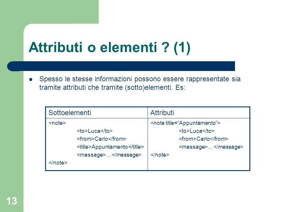 13 Attributi o elementi ? (1) Spesso le stesse informazioni possono essere rappresentate sia tramite attributi che tramite (sotto)elementi. Es: Sottoe
