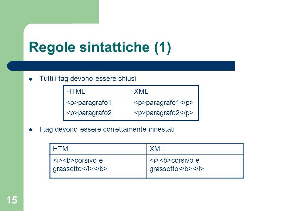 15 Regole sintattiche (1) Tutti i tag devono essere chiusi I tag devono essere correttamente innestati HTMLXML paragrafo1 paragrafo2 paragrafo1 paragr