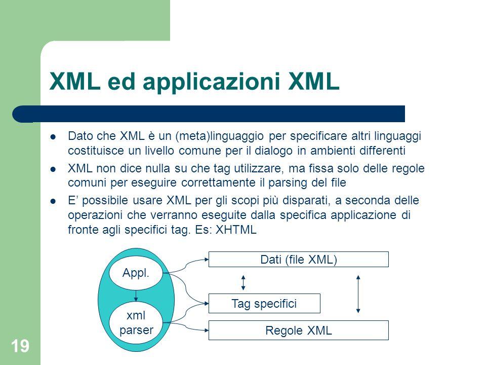 19 XML ed applicazioni XML Dato che XML è un (meta)linguaggio per specificare altri linguaggi costituisce un livello comune per il dialogo in ambienti