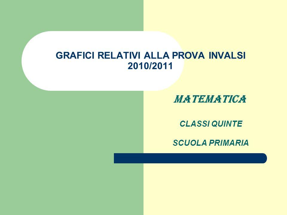GRAFICI RELATIVI ALLA PROVA INVALSI 2010/2011 matematica CLASSI QUINTE SCUOLA PRIMARIA