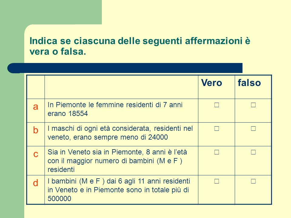 Indica se ciascuna delle seguenti affermazioni è vera o falsa. Verofalso a In Piemonte le femmine residenti di 7 anni erano 18554 b I maschi di ogni e