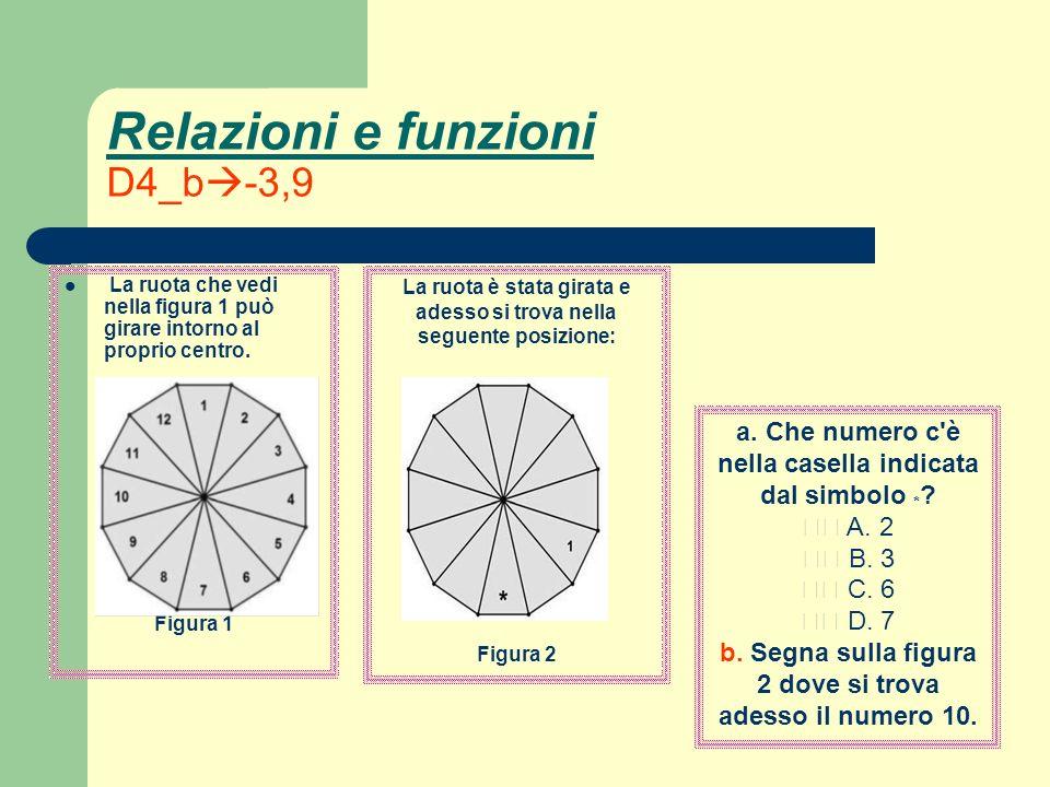 Relazioni e funzioni D4_b -3,9 La ruota che vedi nella figura 1 può girare intorno al proprio centro. Figura 1 La ruota è stata girata e adesso si tro