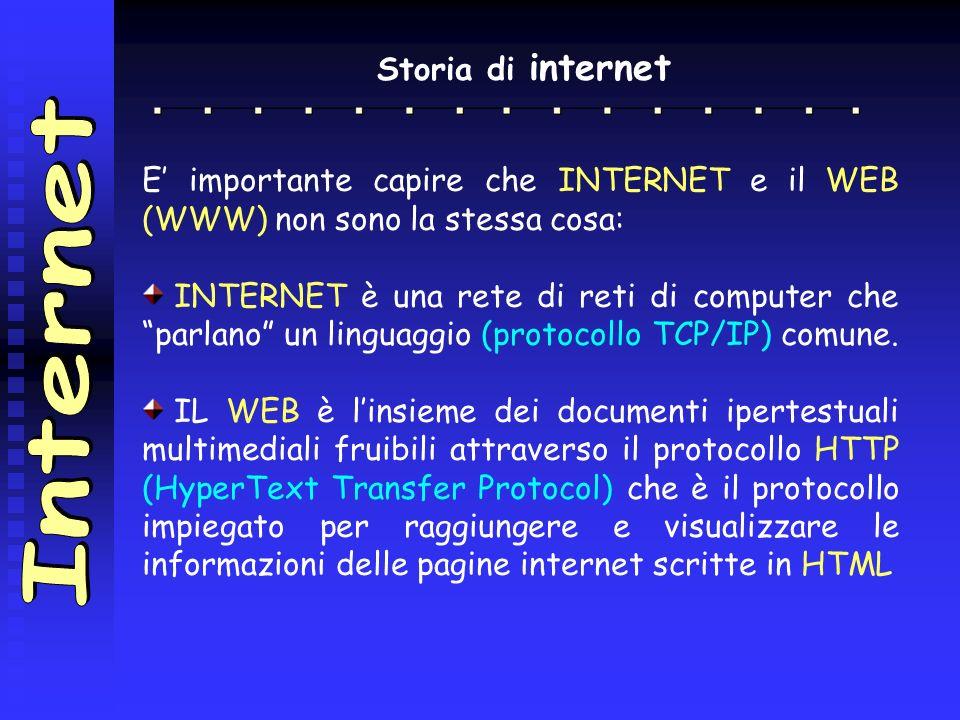Storia di internet WWW L'intrico di collegamenti che mettono in relazione tutti i documenti che si possono trovare in Internet è detto World- Wide Web