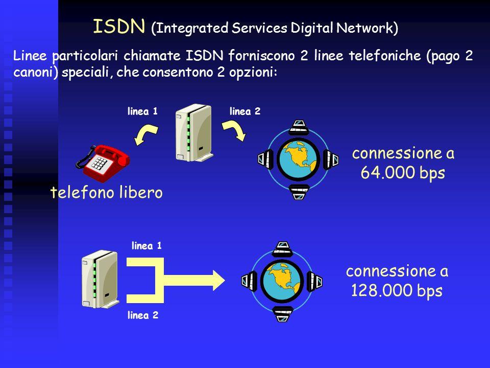 Collegamento con connessione analogica I normali cavi telefonici con cui siamo collegati a casa possono trasmettere 26.000 bps v90 I modem analogici c