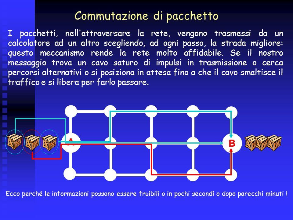 Commutazione di pacchetto I dati su Internet vengono scambiati con una tecnica che viene detta: a commutazione di pacchetto. Ossia le informazioni da