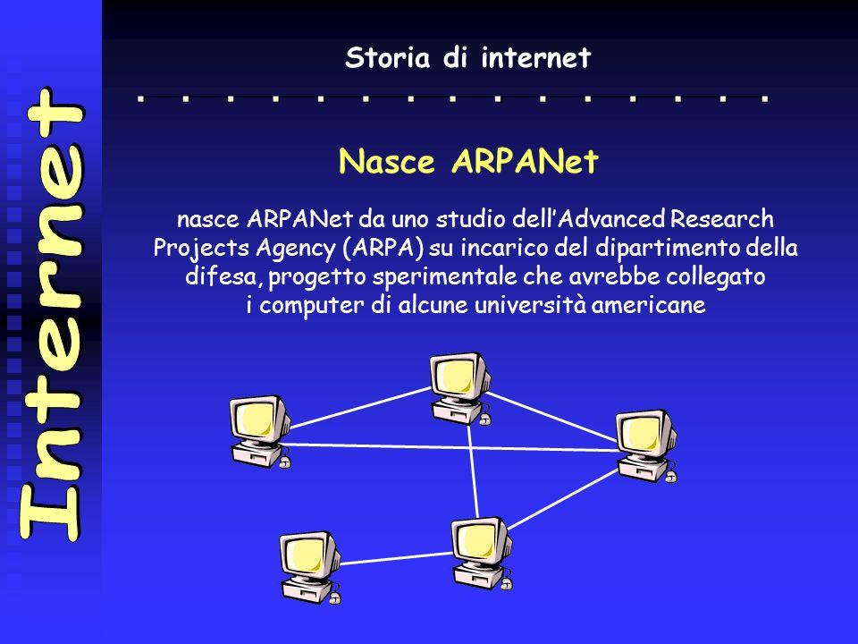 Storia di internet A B Si pensò di realizzare una rete di comunicazione con una struttura simile ad una rete da pesca: questa struttura avrebbe consen
