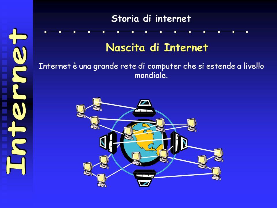 Storia di internet Nasce ARPANet nasce ARPANet da uno studio dellAdvanced Research Projects Agency (ARPA) su incarico del dipartimento della difesa, p