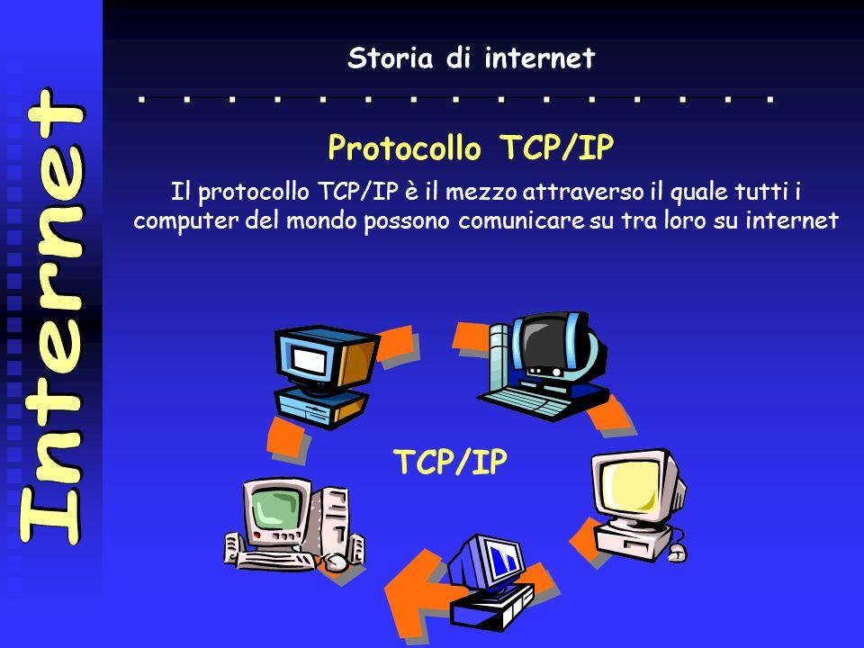 Storia di internet Nascita di Internet Internet è una grande rete di computer che si estende a livello mondiale.