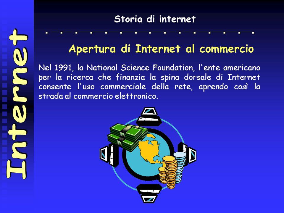 Storia di internet Protocollo TCP/IP Il protocollo TCP/IP è il mezzo attraverso il quale tutti i computer del mondo possono comunicare su tra loro su