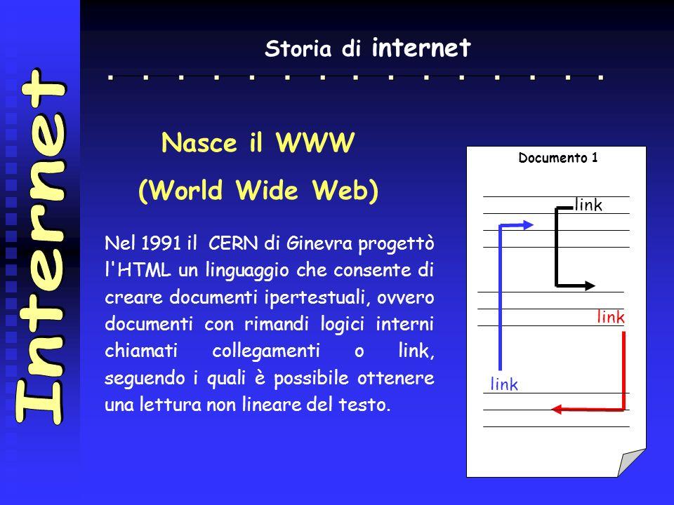 Storia di internet Apertura di Internet al commercio Nel 1991, la National Science Foundation, l'ente americano per la ricerca che finanzia la spina d