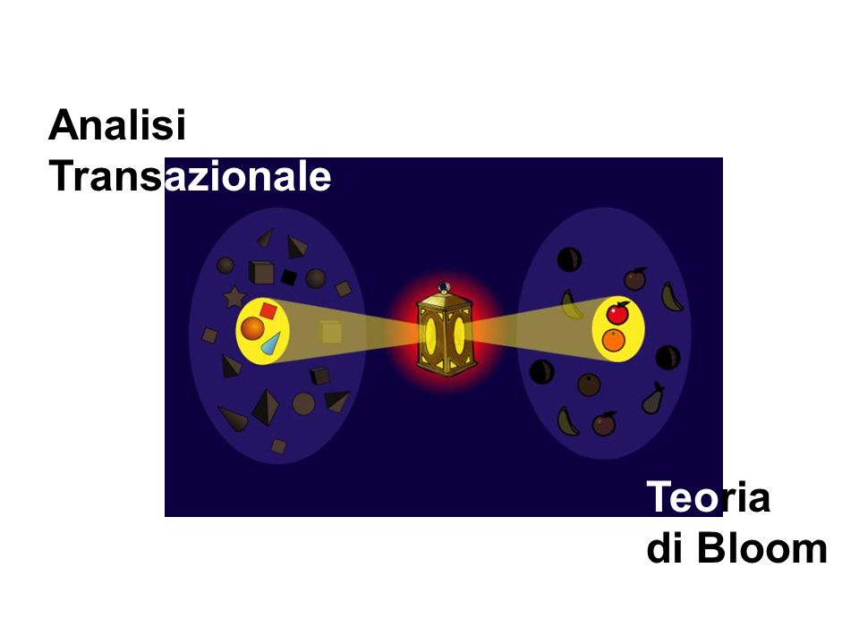 Analisi Transazionale Teoria di Bloom