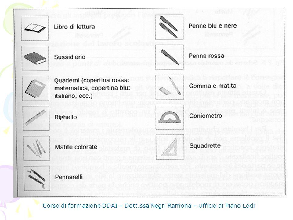 Corso di formazione DDAI – Dott.ssa Negri Ramona – Ufficio di Piano Lodi