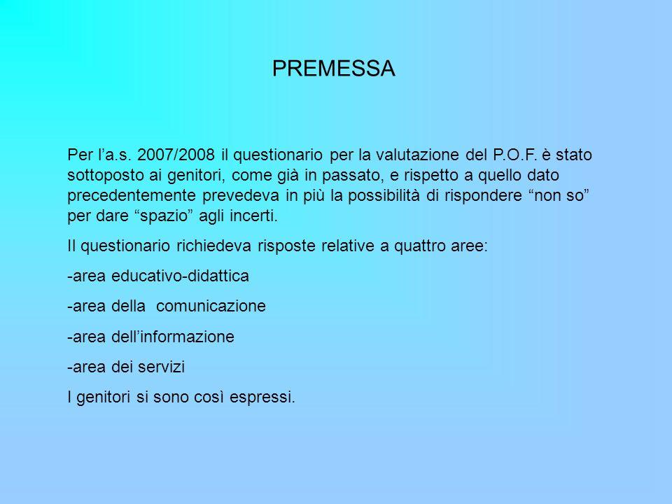PREMESSA Per la.s. 2007/2008 il questionario per la valutazione del P.O.F.