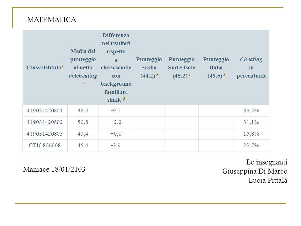 Classi/Istituto 1 1 Media del punteggio al netto delcheating 2 2 Differenza nei risultati rispetto a classi/scuole con background familiare simile 3 3