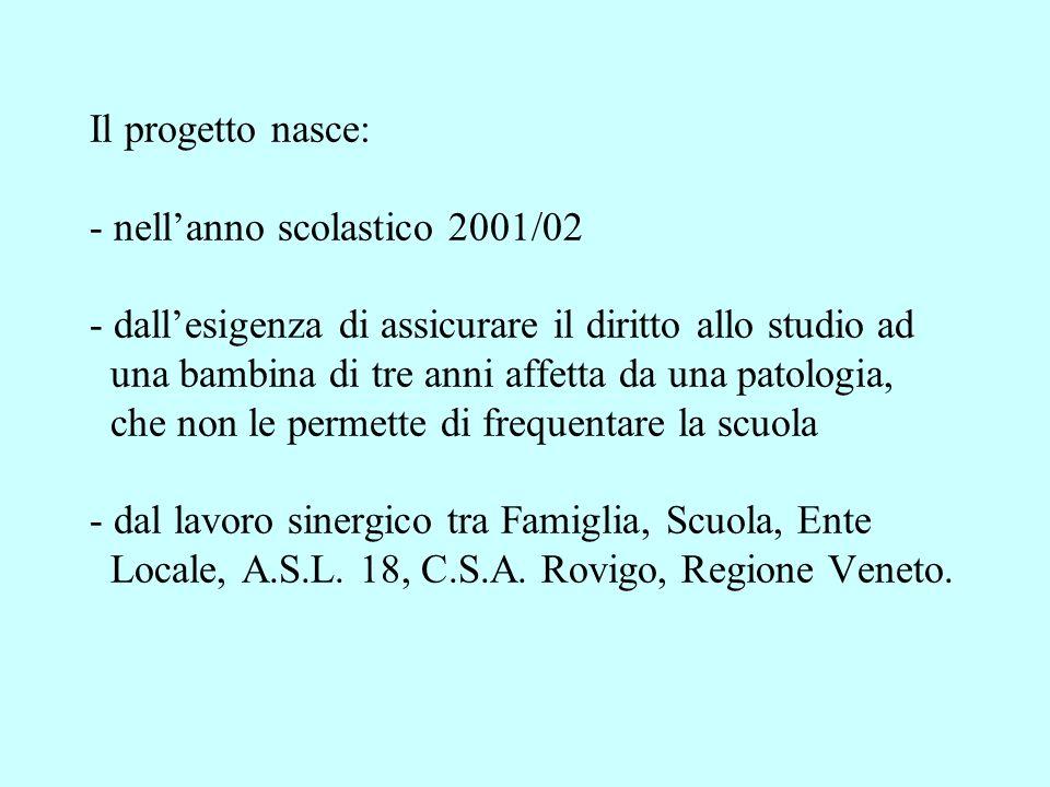 Il progetto nasce: - nellanno scolastico 2001/02 - dallesigenza di assicurare il diritto allo studio ad una bambina di tre anni affetta da una patolog