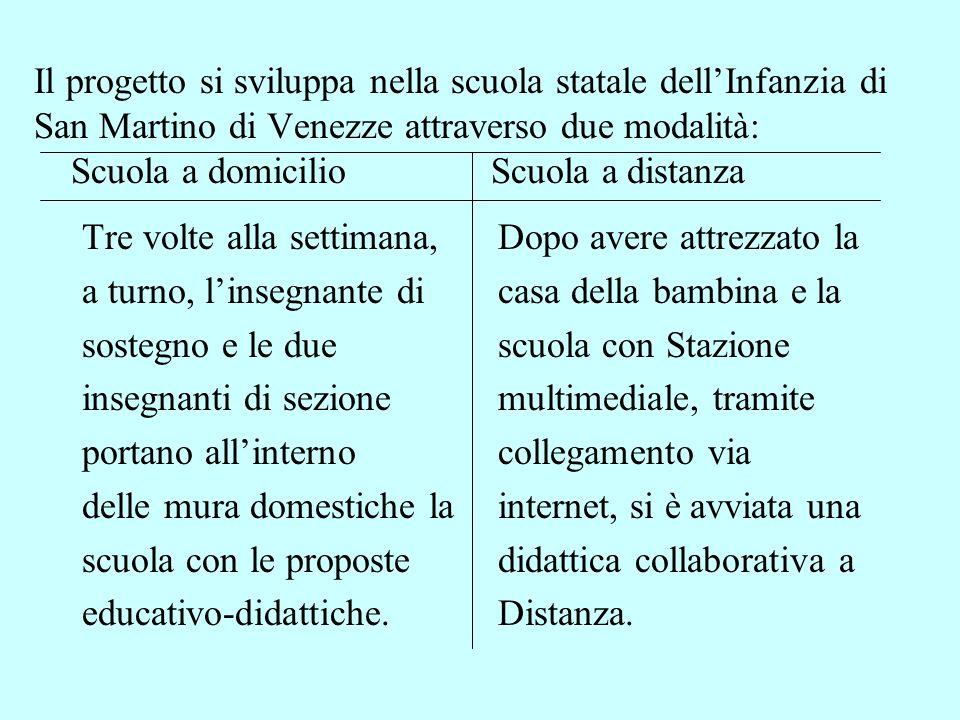 Il progetto si sviluppa nella scuola statale dellInfanzia di San Martino di Venezze attraverso due modalità: Scuola a domicilio Scuola a distanza Tre