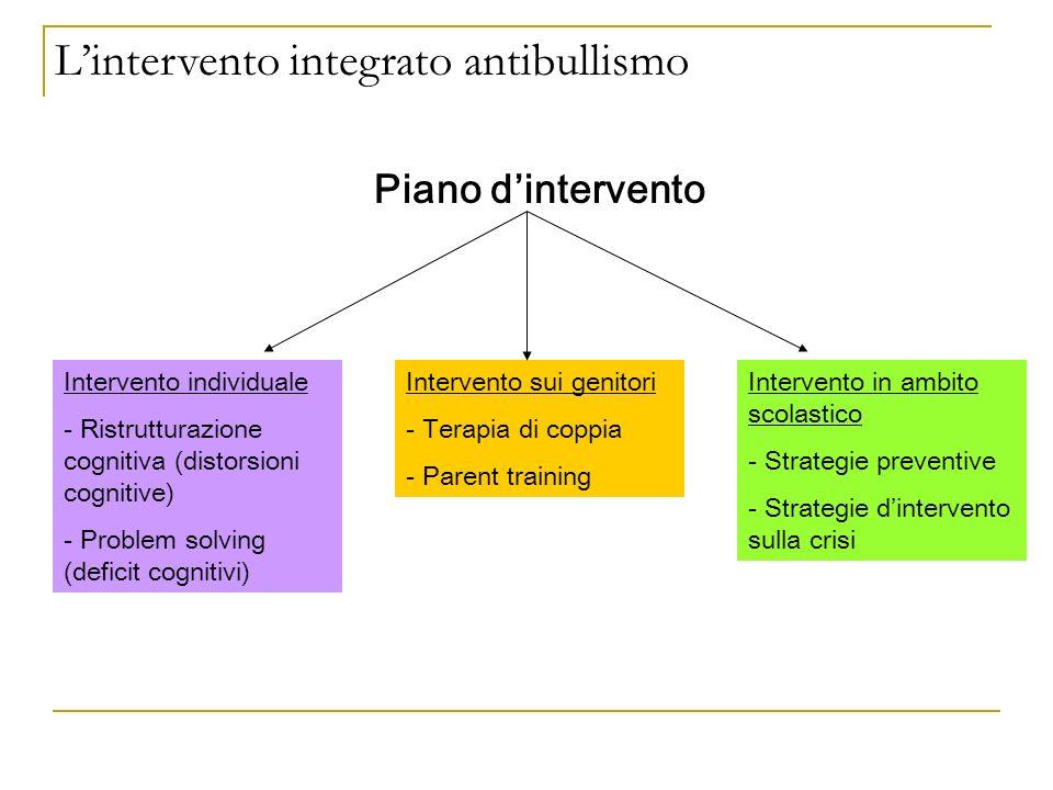 Lintervento integrato antibullismo Piano dintervento Intervento individuale - Ristrutturazione cognitiva (distorsioni cognitive) - Problem solving (de