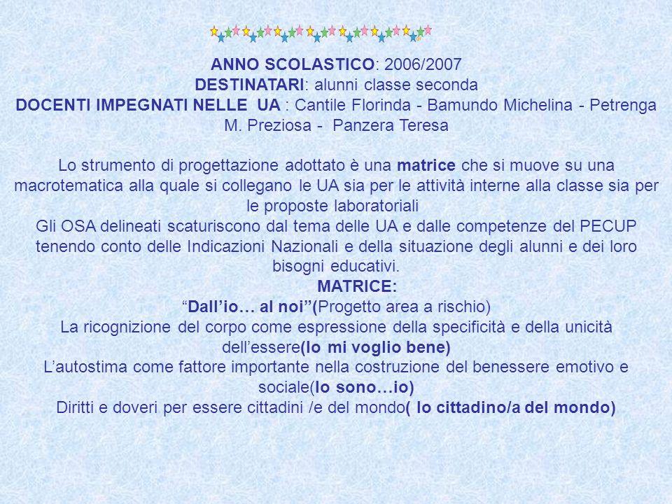 ANNO SCOLASTICO: 2006/2007 DESTINATARI: alunni classe seconda DOCENTI IMPEGNATI NELLE UA : Cantile Florinda - Bamundo Michelina - Petrenga M. Preziosa