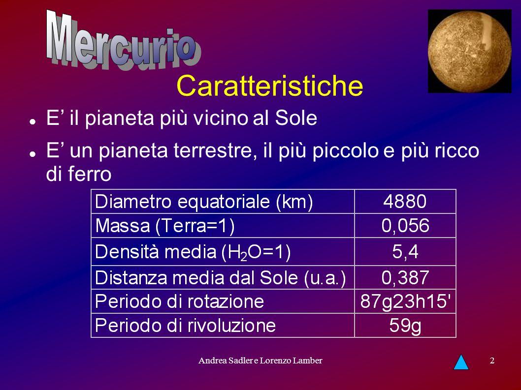 Andrea Sadler e Lorenzo Lamber3 Osservazioni dalla Terra: poco frequenti Apollo (stella del mattino) Hermes (stella della sera) Visibile pochi giorni consecutivi I telescopi possono osservarlo solo di rado