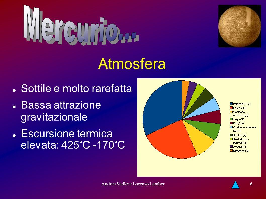 Andrea Sadler e Lorenzo Lamber7 Orbita Ha un orbita quasi circolare Al perielio: 46 milioni di km All afelio: 69,8 milioni di km