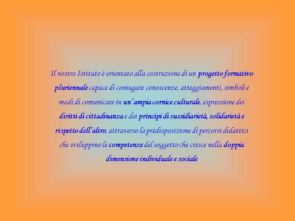 BIBLIOTECHE SCOLASTICHEASPERGES, BELLOTTA, MODUGNO, GIULIANO, MOLTENI, MATERA VACCAREZZA-BERTOLDO RESPONSABILI SICUREZZA IORIO - CAMARDAFRUDUA RESPONSABILE LABORATORICHIANESE (PITTURA) SIMONETTI C.