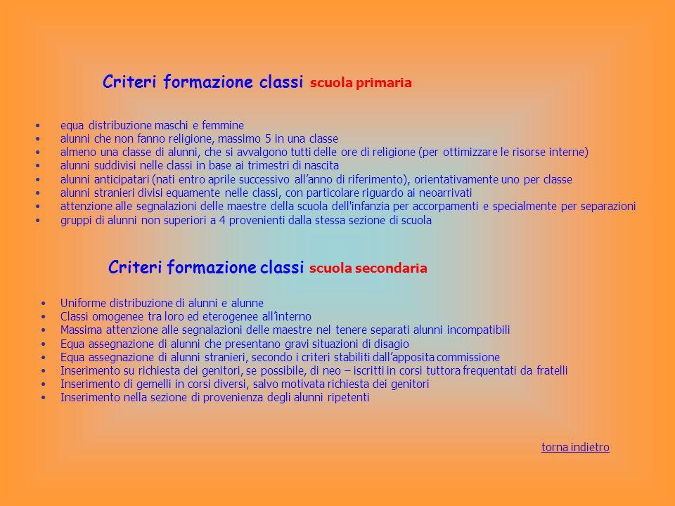 Criteri formazione classi scuola primaria equa distribuzione maschi e femmine alunni che non fanno religione, massimo 5 in una classe almeno una class