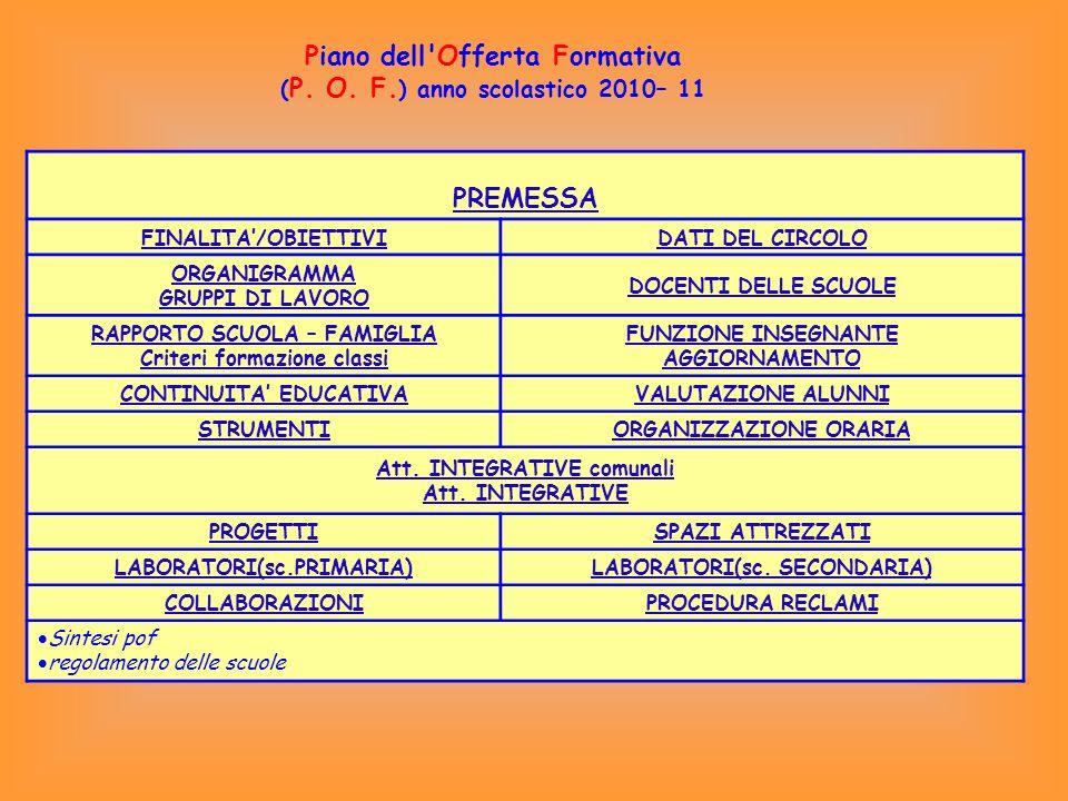 Piano dell'Offerta Formativa ( P. O. F. ) anno scolastico 2010– 11 PREMESSA FINALITA/OBIETTIVIDATI DEL CIRCOLO ORGANIGRAMMA GRUPPI DI LAVORO DOCENTI D