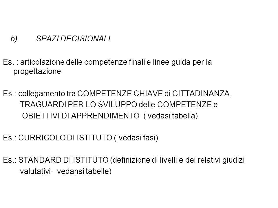 5.Le certificazioni esterne e le certificazioni interne delle competenze al termine dei cicli a)CERTIFICAZIONI ESTERNE es.