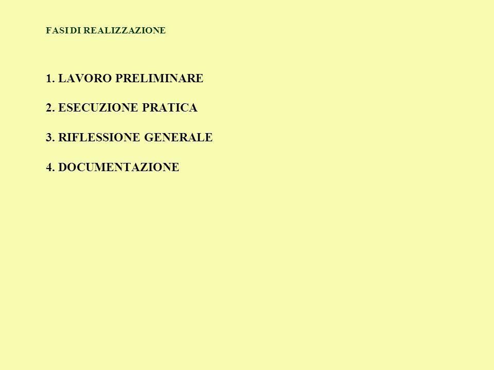 FASI DI REALIZZAZIONE 1. LAVORO PRELIMINARE 2. ESECUZIONE PRATICA 3. RIFLESSIONE GENERALE 4. DOCUMENTAZIONE