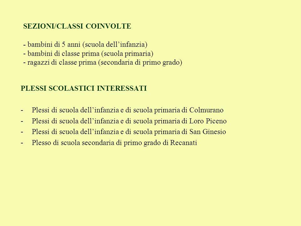 SEZIONI/CLASSI COINVOLTE - bambini di 5 anni (scuola dellinfanzia) - bambini di classe prima (scuola primaria) - ragazzi di classe prima (secondaria d