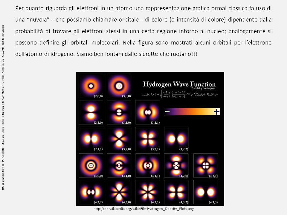 Per quanto riguarda gli elettroni in un atomo una rappresentazione grafica ormai classica fa uso di una nuvola - che possiamo chiamare orbitale - di c