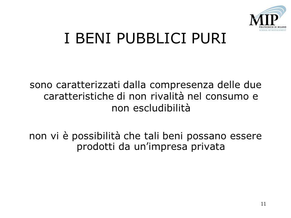 11 I BENI PUBBLICI PURI sono caratterizzati dalla compresenza delle due caratteristiche di non rivalità nel consumo e non escludibilità non vi è possi