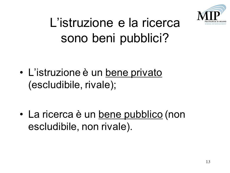 13 Listruzione e la ricerca sono beni pubblici? Listruzione è un bene privato (escludibile, rivale); La ricerca è un bene pubblico (non escludibile, n