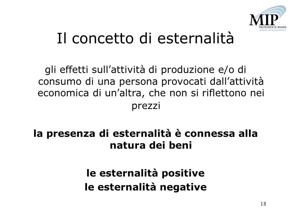 18 Il concetto di esternalità gli effetti sullattività di produzione e/o di consumo di una persona provocati dallattività economica di unaltra, che no