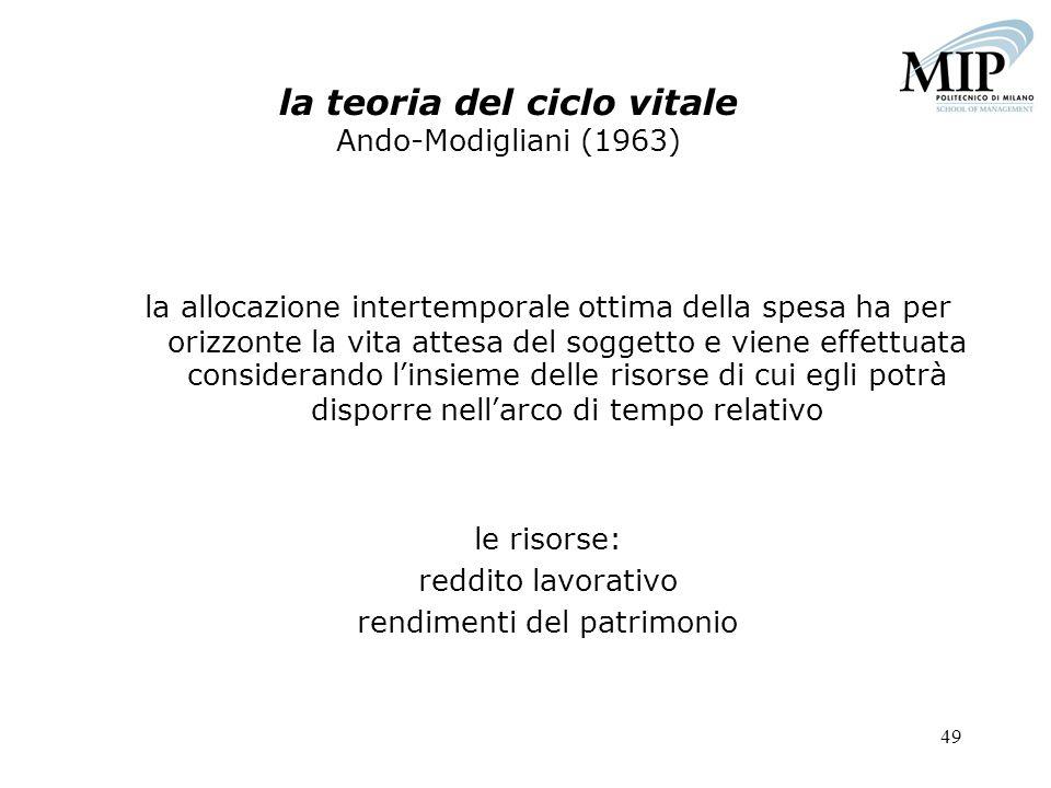 49 la teoria del ciclo vitale Ando-Modigliani (1963) la allocazione intertemporale ottima della spesa ha per orizzonte la vita attesa del soggetto e v