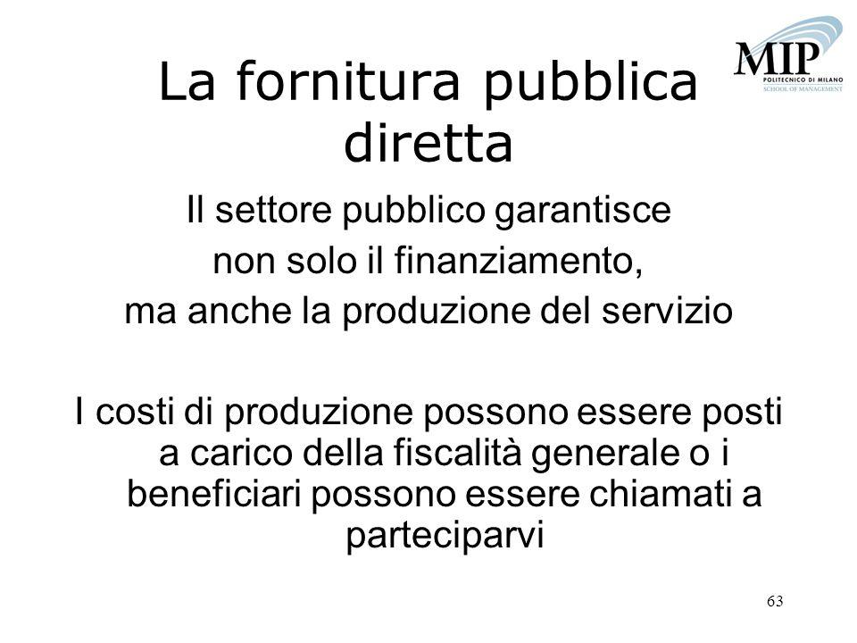63 La fornitura pubblica diretta Il settore pubblico garantisce non solo il finanziamento, ma anche la produzione del servizio I costi di produzione p