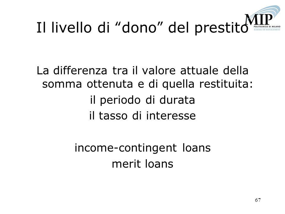67 Il livello di dono del prestito La differenza tra il valore attuale della somma ottenuta e di quella restituita: il periodo di durata il tasso di i