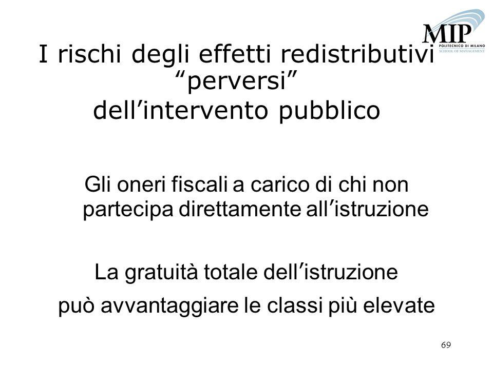 69 I rischi degli effetti redistributiviperversi dellintervento pubblico Gli oneri fiscali a carico di chi non partecipa direttamente allistruzione La