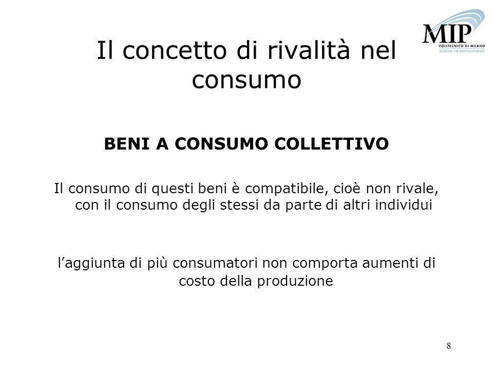 8 Il concetto di rivalità nel consumo BENI A CONSUMO COLLETTIVO Il consumo di questi beni è compatibile, cioè non rivale, con il consumo degli stessi