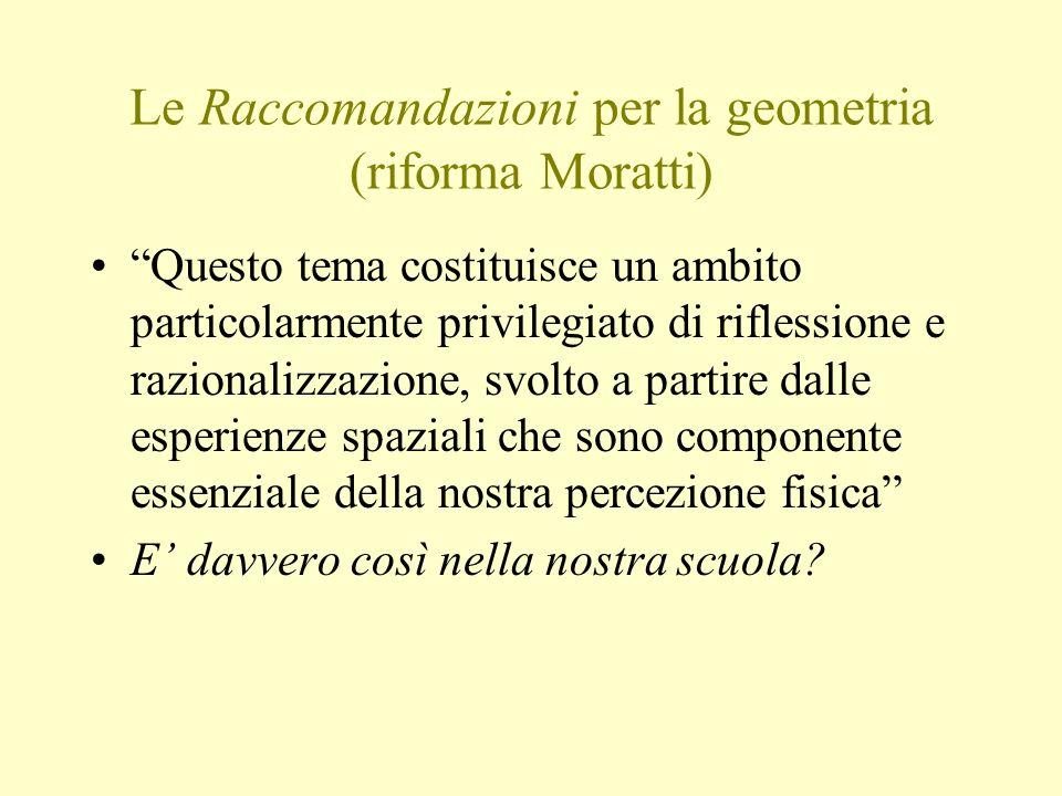 Le Raccomandazioni per la geometria (riforma Moratti) Questo tema costituisce un ambito particolarmente privilegiato di riflessione e razionalizzazione, svolto a partire dalle esperienze spaziali che sono componente essenziale della nostra percezione fisica E davvero così nella nostra scuola?