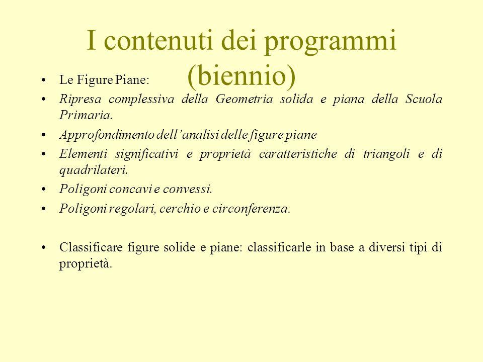 I contenuti dei programmi (biennio) Le Figure Piane: Ripresa complessiva della Geometria solida e piana della Scuola Primaria.