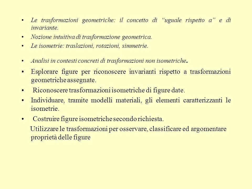 Le trasformazioni geometriche: il concetto di uguale rispetto a e di invariante.