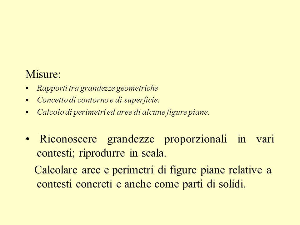 Misure: Rapporti tra grandezze geometriche Concetto di contorno e di superficie.