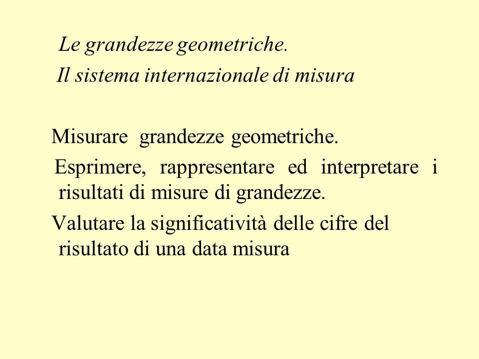 Le grandezze geometriche.Il sistema internazionale di misura Misurare grandezze geometriche.