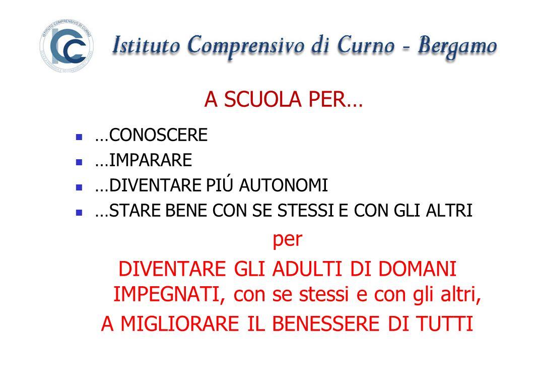 www.iccurno.it Principali indirizzi e-mail: dirigente@iccurno.it direttoreamministrativo@iccurno.it pedagogista@iccurno.it musicale@iccurno.it pascoli@iccurno.it