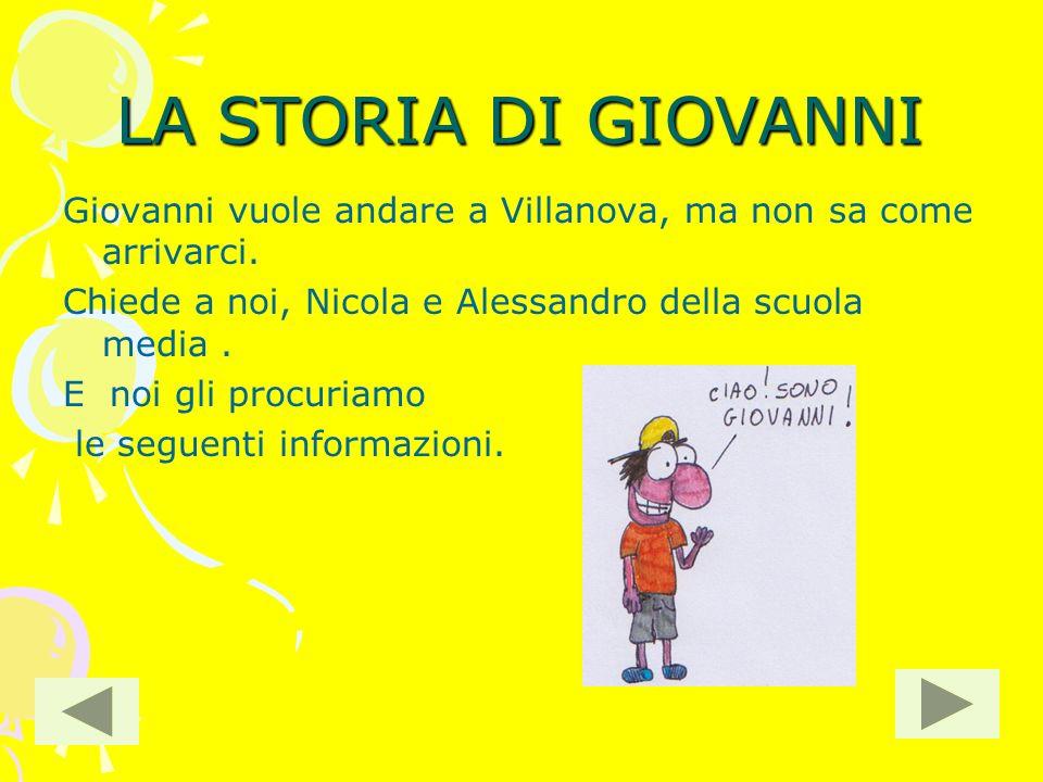 LA STORIA DI GIOVANNI Giovanni vuole andare a Villanova, ma non sa come arrivarci.