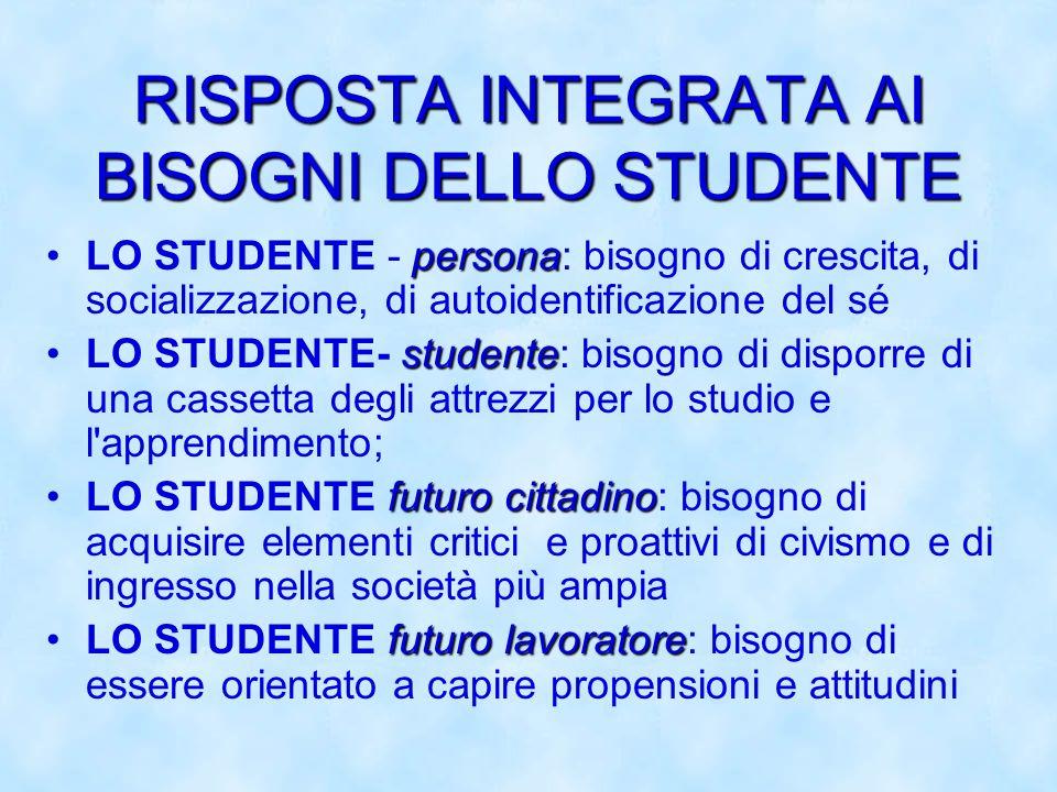 RISPOSTA INTEGRATA AI BISOGNI DELLO STUDENTE personaLO STUDENTE - persona: bisogno di crescita, di socializzazione, di autoidentificazione del sé stud