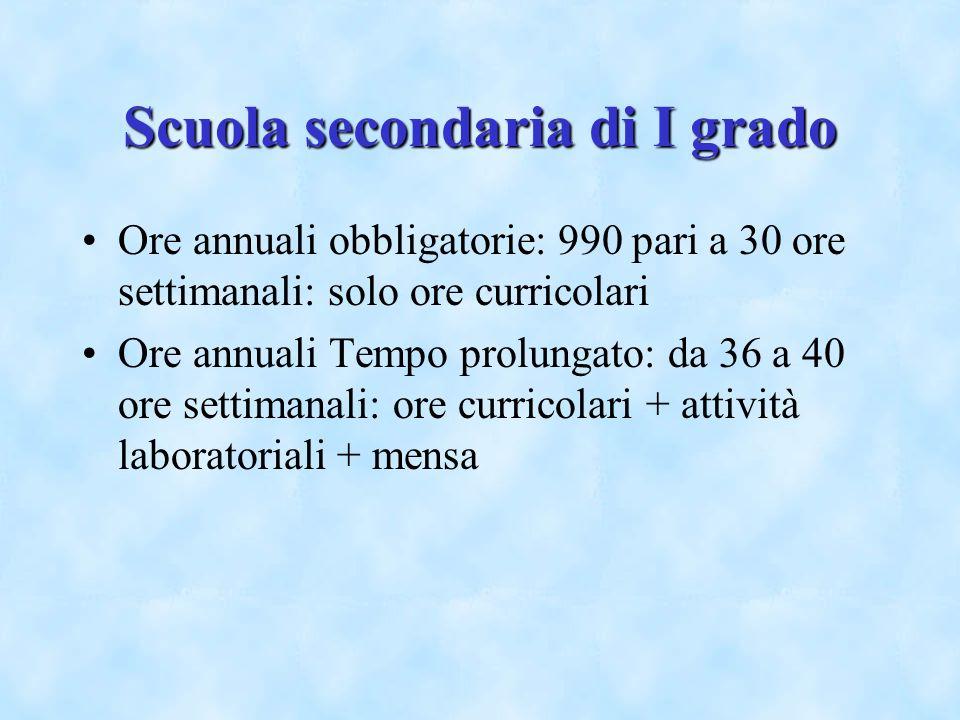 Scuola secondaria di I grado Ore annuali obbligatorie: 990 pari a 30 ore settimanali: solo ore curricolari Ore annuali Tempo prolungato: da 36 a 40 or